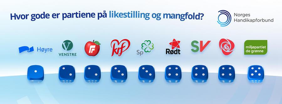 Valgbarometer fra Norges Handikapforbund.